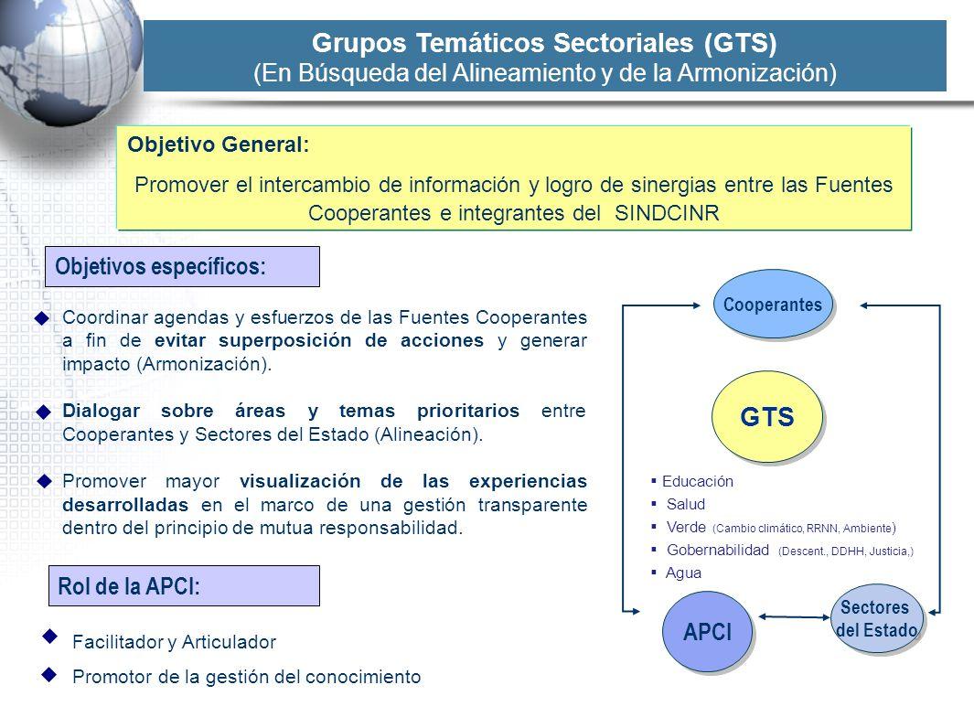 Objetivos específicos: GTS Cooperantes Sectores del Estado Sectores del Estado APCI Rol de la APCI: Coordinar agendas y esfuerzos de las Fuentes Coope