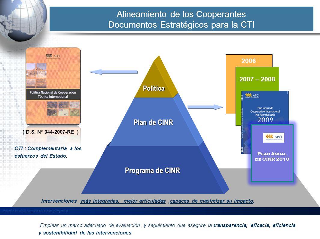 Elaboración: APCI, Dirección de Políticas y Programas Programa de CINR Plan de CINR Política 2006 2007 – 2008 ( D.S. Nº 044-2007-RE ) Alineamiento de
