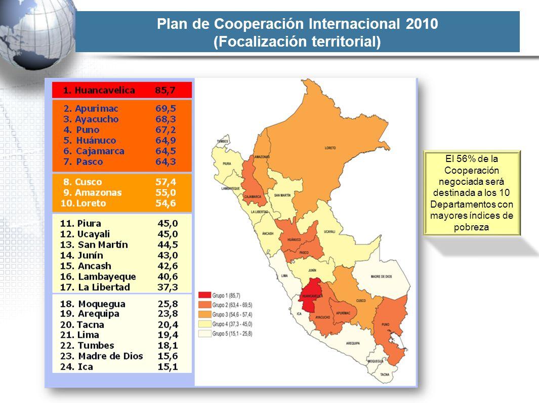 Plan de Cooperación Internacional 2010 (Focalización territorial) El 56% de la Cooperación negociada será destinada a los 10 Departamentos con mayores