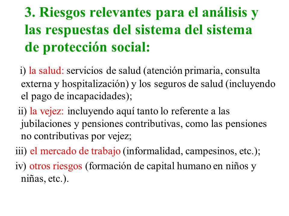 3. Riesgos relevantes para el análisis y las respuestas del sistema del sistema de protección social: i) la salud: servicios de salud (atención primar