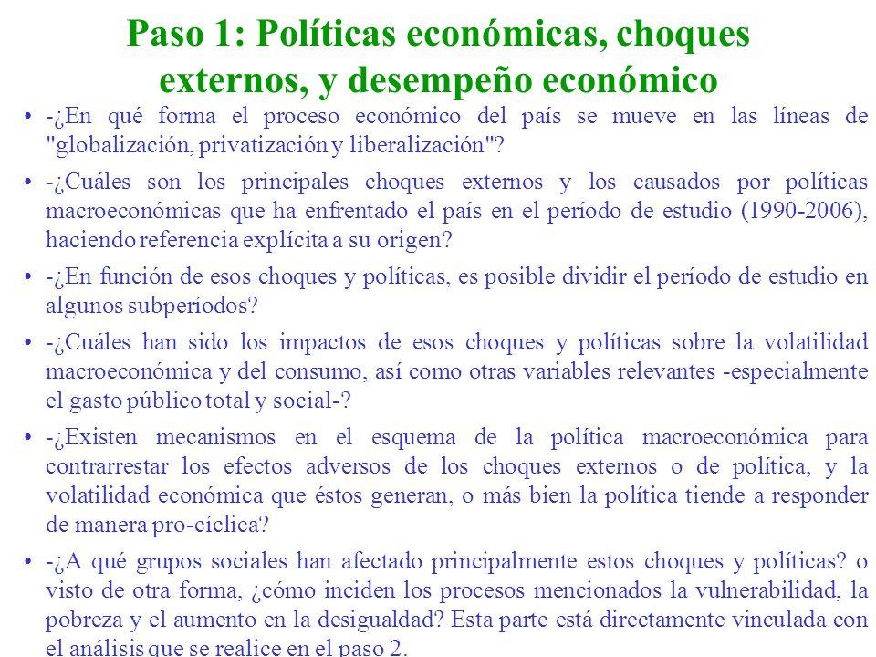 Paso 1: Políticas económicas, choques externos, y desempeño económico -¿En qué forma el proceso económico del país se mueve en las líneas de