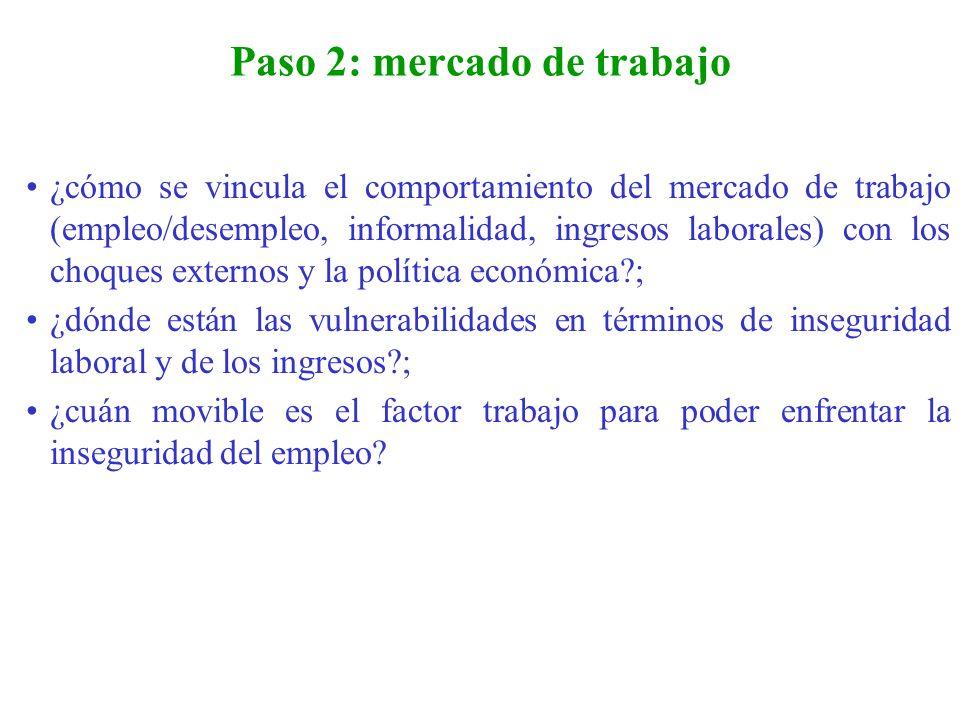 Paso 2: mercado de trabajo ¿cómo se vincula el comportamiento del mercado de trabajo (empleo/desempleo, informalidad, ingresos laborales) con los choq