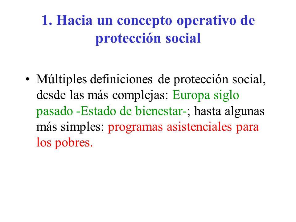1. Hacia un concepto operativo de protección social Múltiples definiciones de protección social, desde las más complejas: Europa siglo pasado -Estado