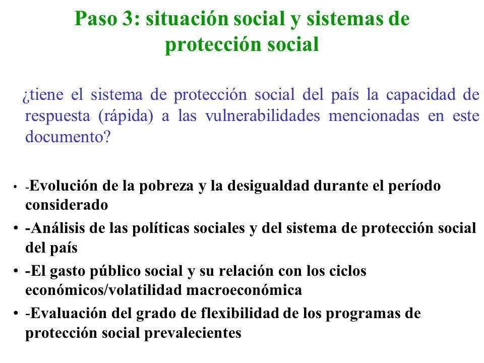 Paso 3: situación social y sistemas de protección social ¿tiene el sistema de protección social del país la capacidad de respuesta (rápida) a las vuln