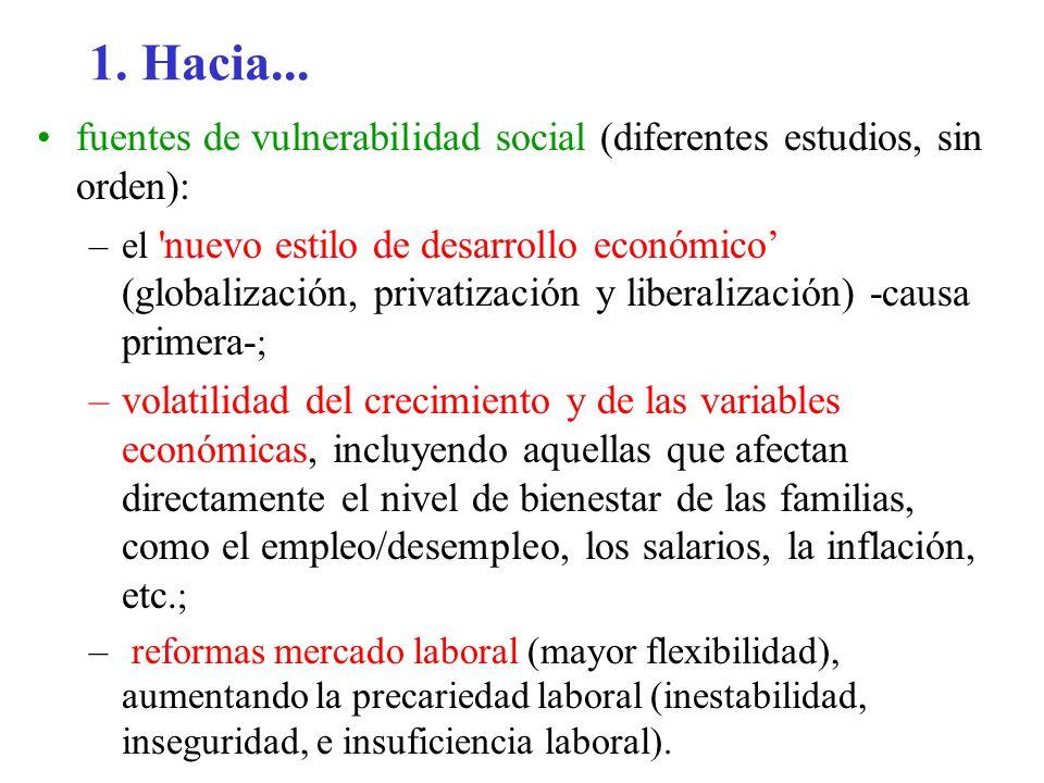 1. Hacia... fuentes de vulnerabilidad social (diferentes estudios, sin orden): –el 'nuevo estilo de desarrollo económico (globalización, privatización