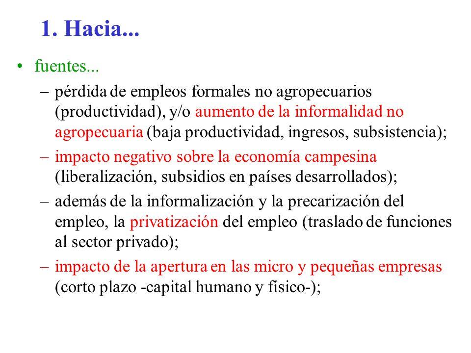 1. Hacia... fuentes... –pérdida de empleos formales no agropecuarios (productividad), y/o aumento de la informalidad no agropecuaria (baja productivid