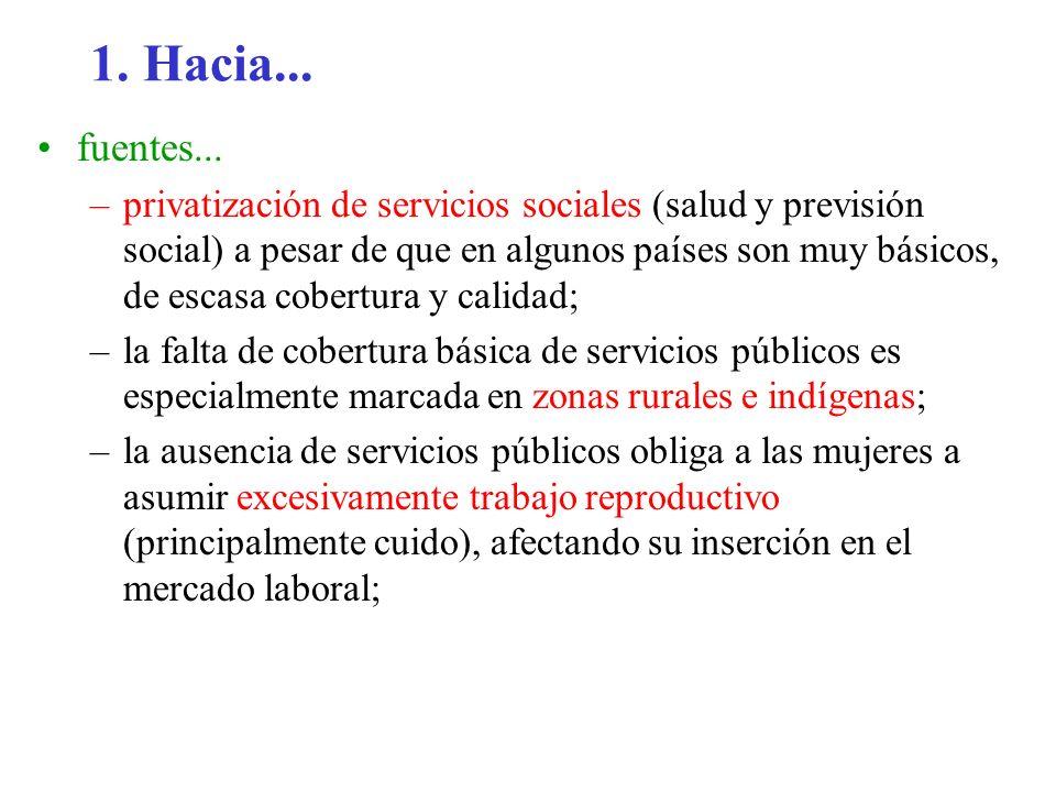 1. Hacia... fuentes... –privatización de servicios sociales (salud y previsión social) a pesar de que en algunos países son muy básicos, de escasa cob