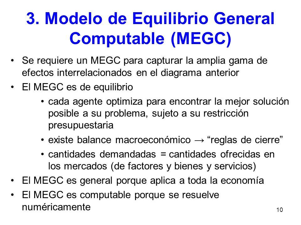 10 3. Modelo de Equilibrio General Computable (MEGC) Se requiere un MEGC para capturar la amplia gama de efectos interrelacionados en el diagrama ante