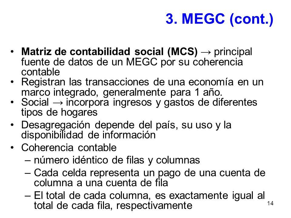 14 3. MEGC (cont.) Matriz de contabilidad social (MCS) principal fuente de datos de un MEGC por su coherencia contable Registran las transacciones de