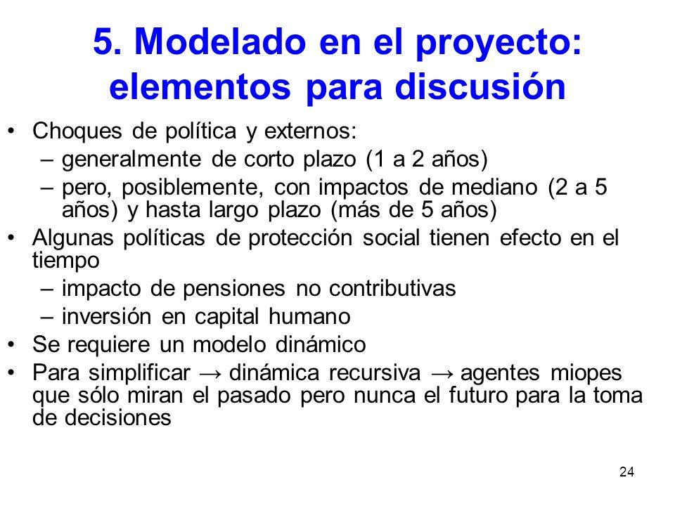 24 5. Modelado en el proyecto: elementos para discusión Choques de política y externos: –generalmente de corto plazo (1 a 2 años) –pero, posiblemente,