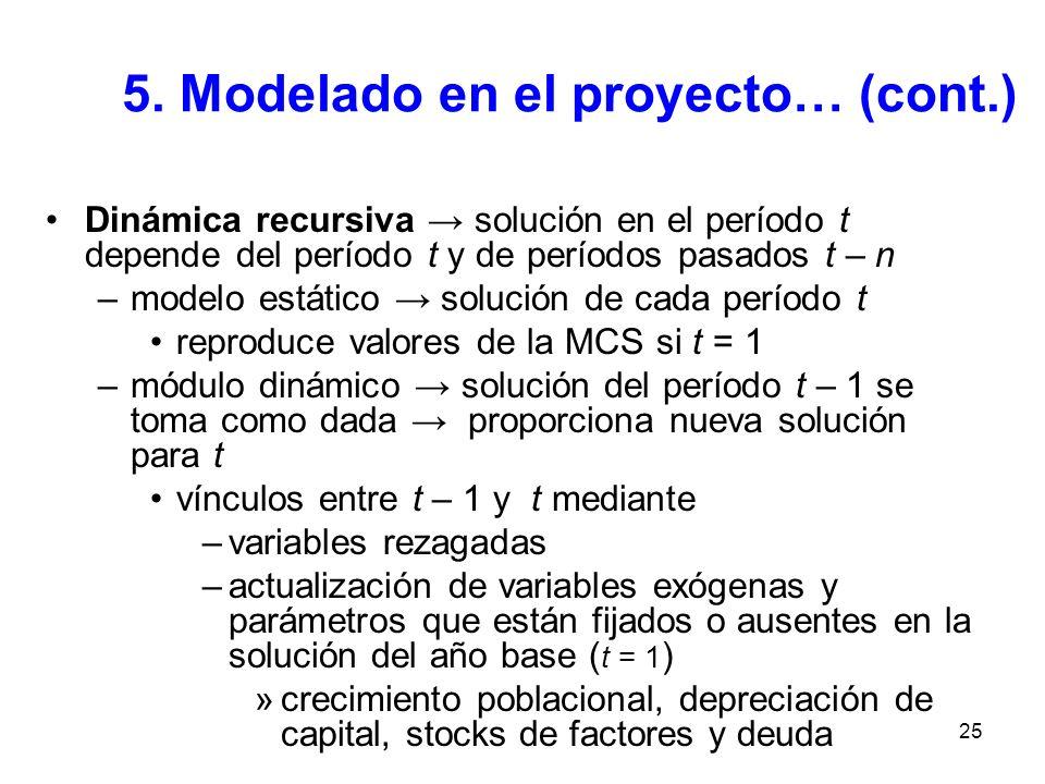 25 5. Modelado en el proyecto… (cont.) Dinámica recursiva solución en el período t depende del período t y de períodos pasados t – n –modelo estático