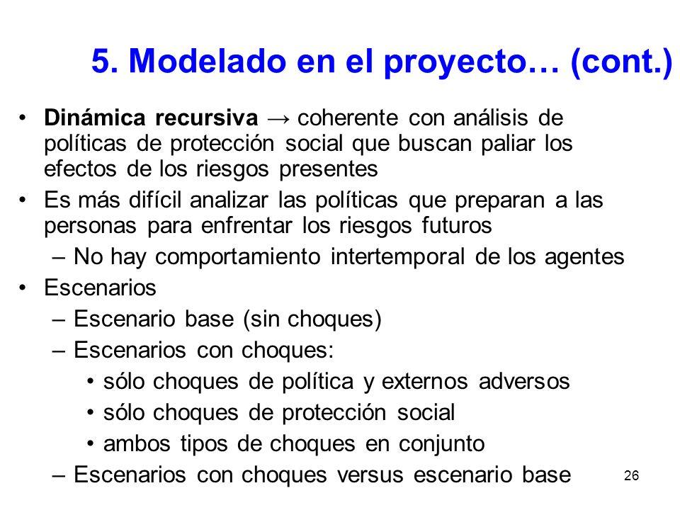 26 5. Modelado en el proyecto… (cont.) Dinámica recursiva coherente con análisis de políticas de protección social que buscan paliar los efectos de lo