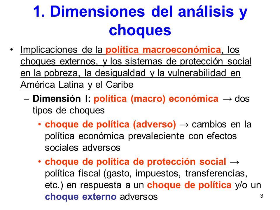 3 Implicaciones de la política macroeconómica, los choques externos, y los sistemas de protección social en la pobreza, la desigualdad y la vulnerabil