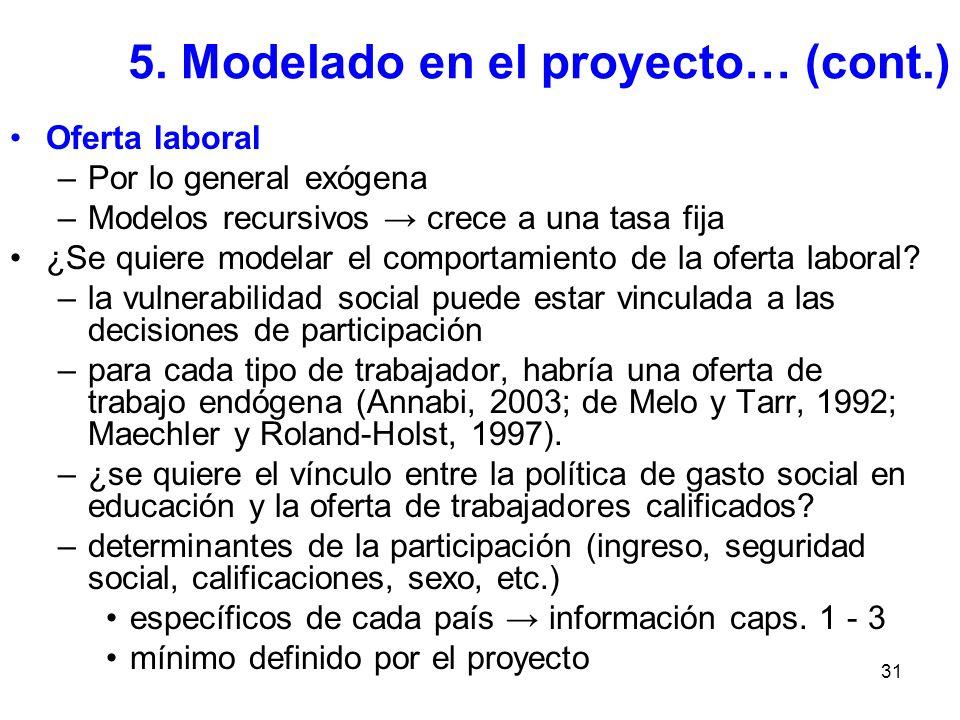 31 5. Modelado en el proyecto… (cont.) Oferta laboral –Por lo general exógena –Modelos recursivos crece a una tasa fija ¿Se quiere modelar el comporta