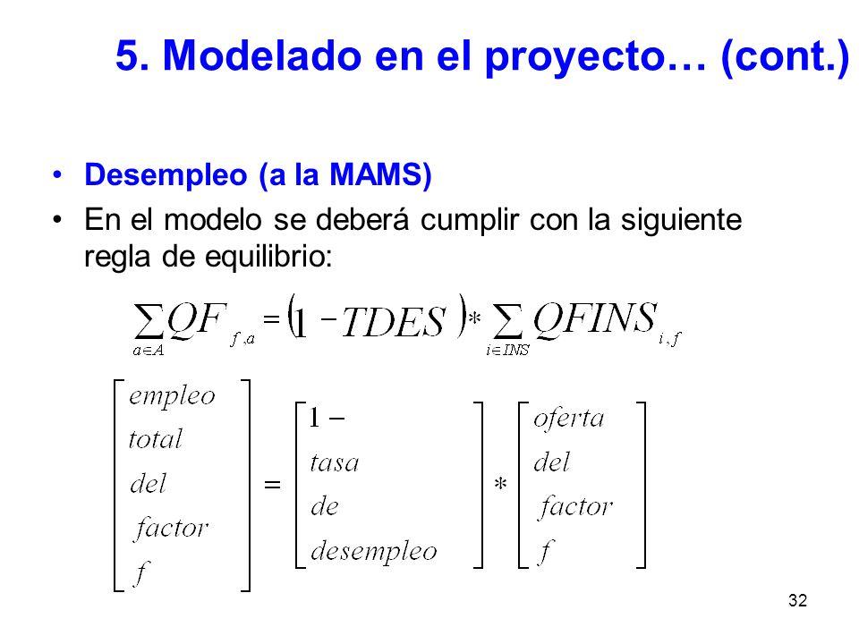 32 Desempleo (a la MAMS) En el modelo se deberá cumplir con la siguiente regla de equilibrio: 5. Modelado en el proyecto… (cont.)