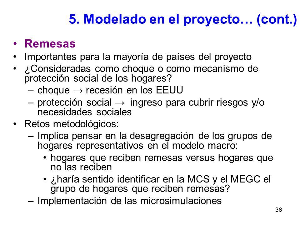 36 5. Modelado en el proyecto… (cont.) Remesas Importantes para la mayoría de países del proyecto ¿Consideradas como choque o como mecanismo de protec