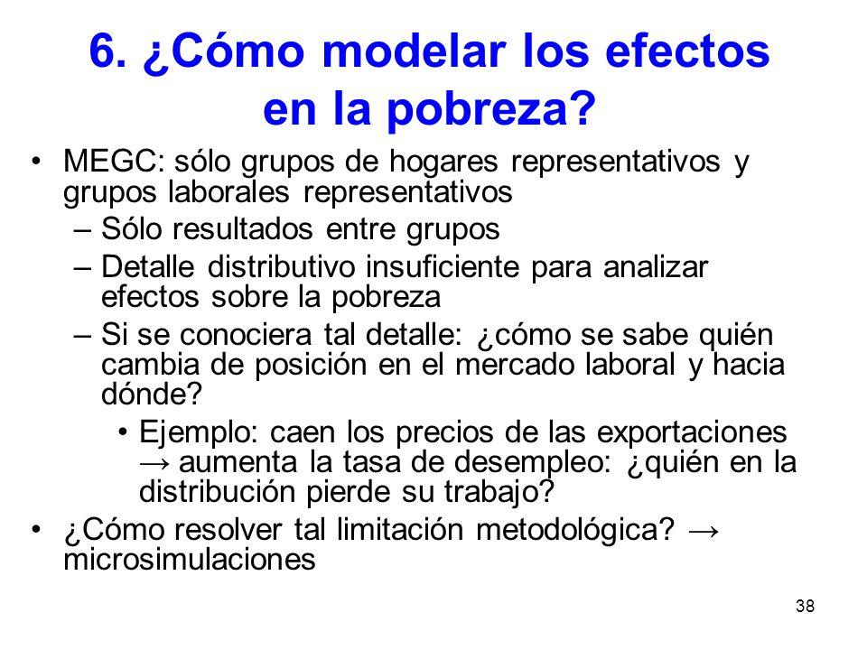 38 6. ¿Cómo modelar los efectos en la pobreza? MEGC: sólo grupos de hogares representativos y grupos laborales representativos –Sólo resultados entre