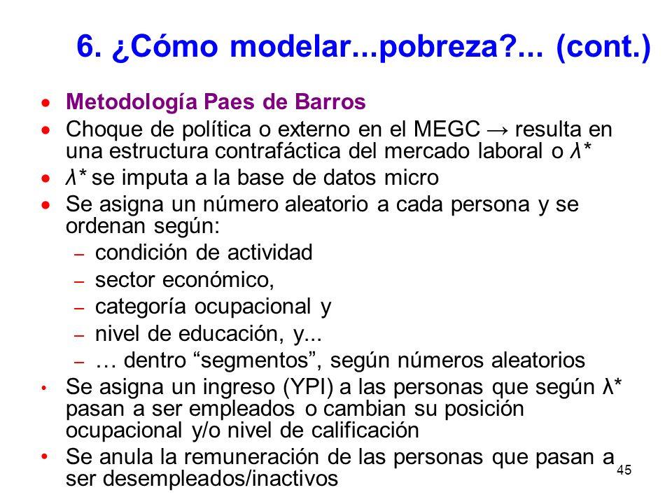 45 6. ¿Cómo modelar...pobreza?... (cont.) Metodología Paes de Barros Choque de política o externo en el MEGC resulta en una estructura contrafáctica d