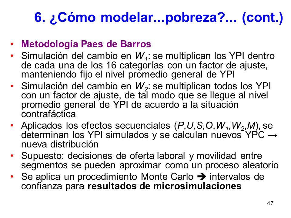 47 6. ¿Cómo modelar...pobreza?... (cont.) Metodología Paes de Barros Simulación del cambio en W 1 : se multiplican los YPI dentro de cada una de los 1