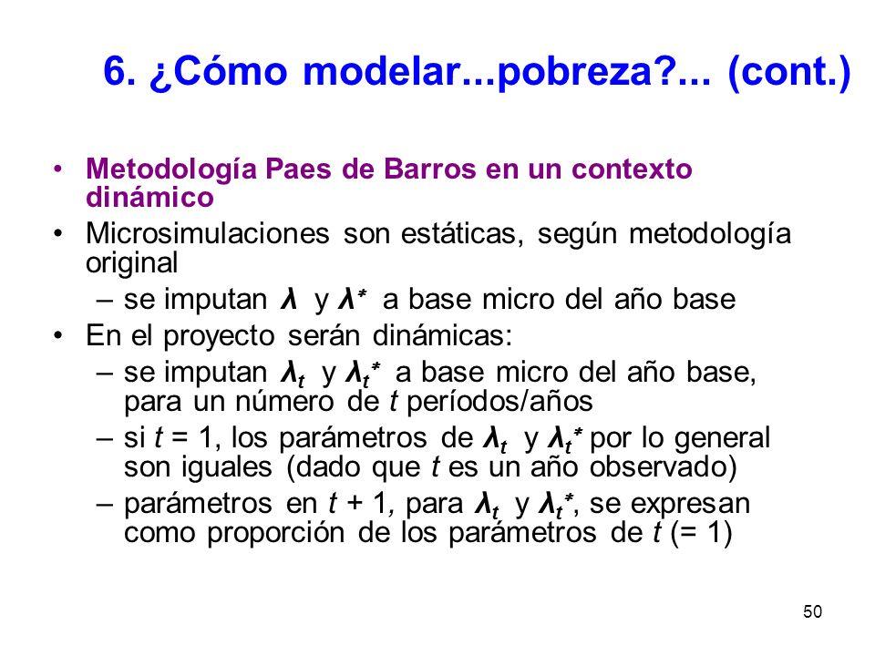 50 6. ¿Cómo modelar...pobreza?... (cont.) Metodología Paes de Barros en un contexto dinámico Microsimulaciones son estáticas, según metodología origin