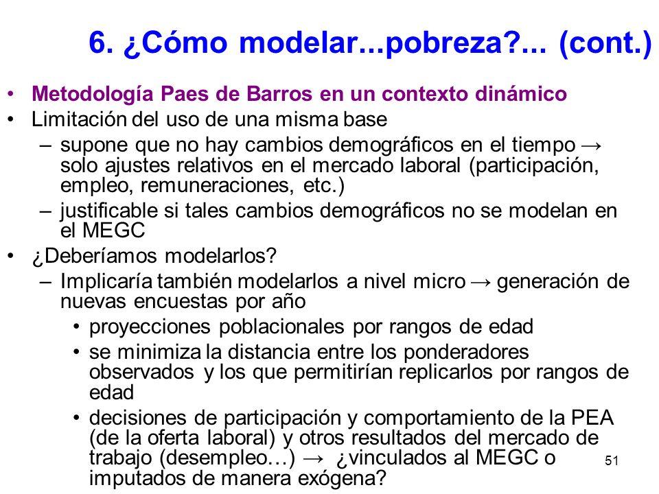 51 6. ¿Cómo modelar...pobreza?... (cont.) Metodología Paes de Barros en un contexto dinámico Limitación del uso de una misma base –supone que no hay c