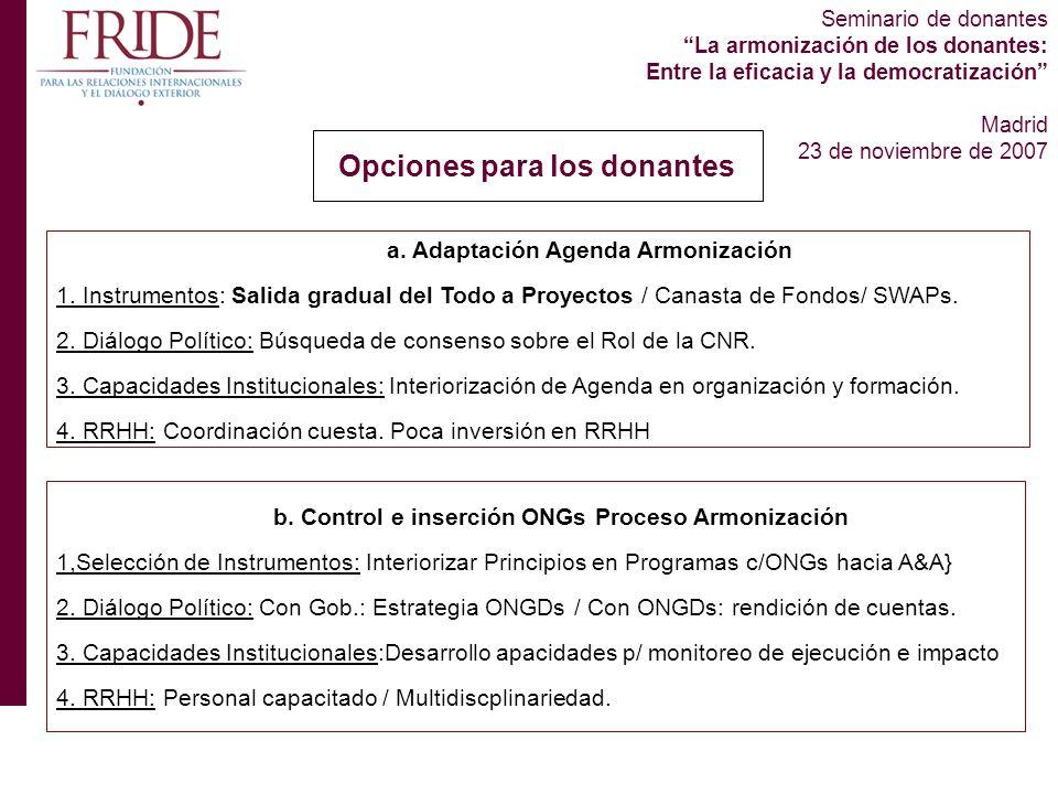 Seminario de donantes La armonización de los donantes: Entre la eficacia y la democratización Madrid 23 de noviembre de 2007 Opciones para los donantes a.