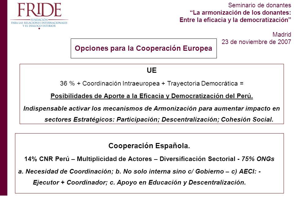 Seminario de donantes La armonización de los donantes: Entre la eficacia y la democratización Madrid 23 de noviembre de 2007 Opciones para la Cooperación Europea UE 36 % + Coordinación Intraeuropea + Trayectoria Democrática = Posibilidades de Aporte a la Eficacia y Democratización del Perú.