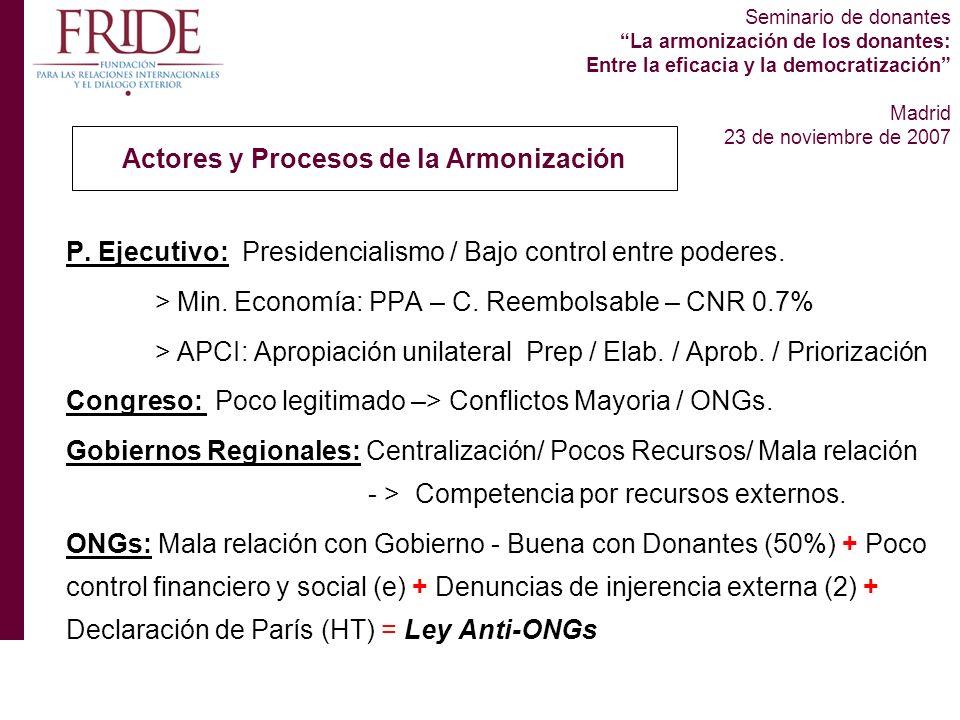 Seminario de donantes La armonización de los donantes: Entre la eficacia y la democratización Madrid 23 de noviembre de 2007 P.