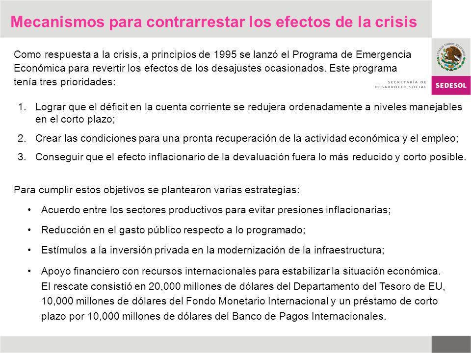 Mecanismos para contrarrestar los efectos de la crisis 1.Lograr que el déficit en la cuenta corriente se redujera ordenadamente a niveles manejables e