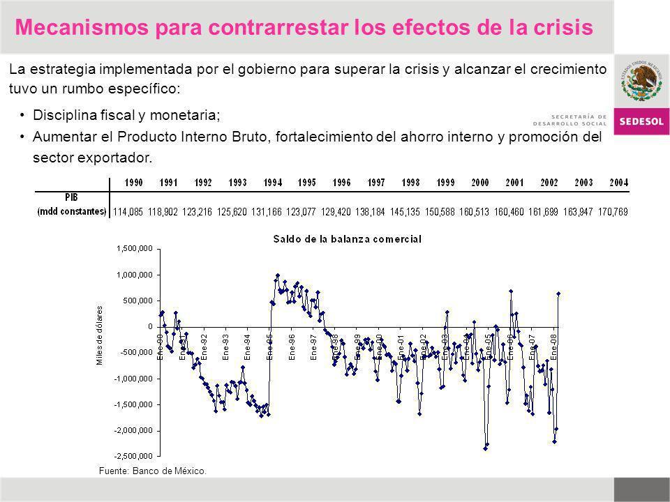 Mecanismos para contrarrestar los efectos de la crisis La estrategia implementada por el gobierno para superar la crisis y alcanzar el crecimiento tuv