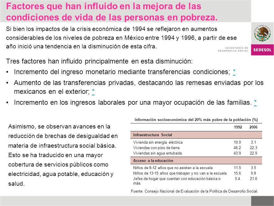 Factores que han influido en la mejora de las condiciones de vida de las personas en pobreza. Tres factores han influido principalmente en esta dismin