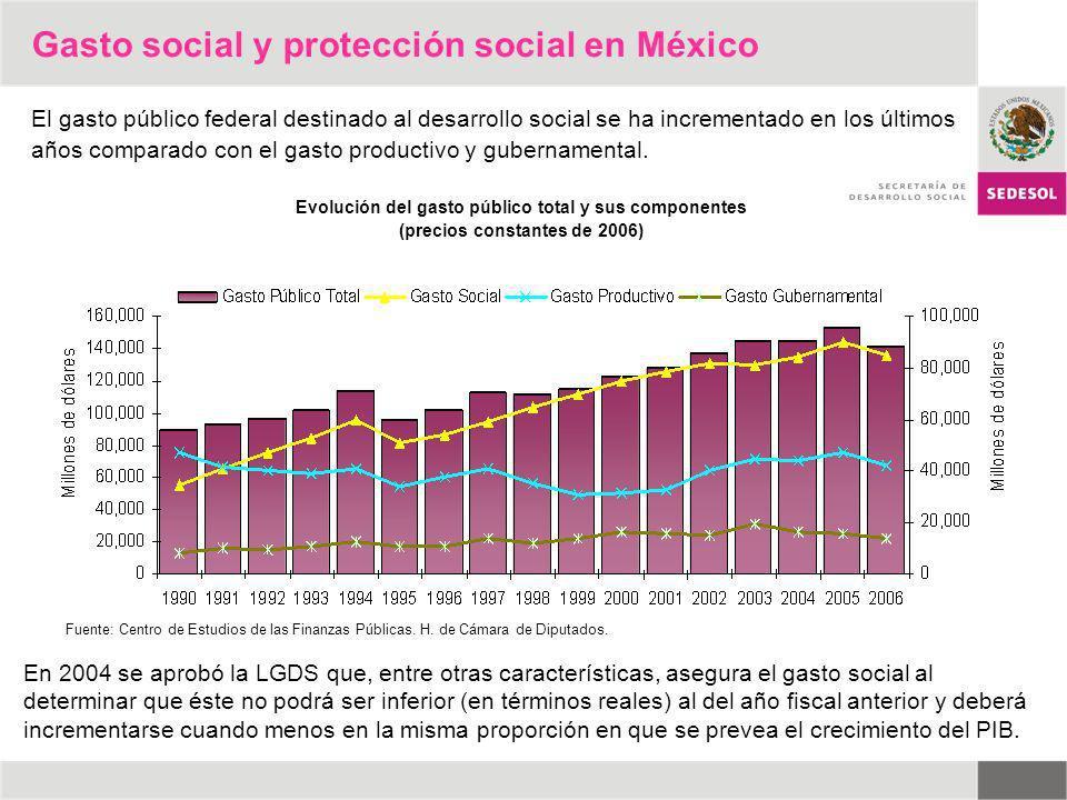 Gasto social y protección social en México El gasto público federal destinado al desarrollo social se ha incrementado en los últimos años comparado co