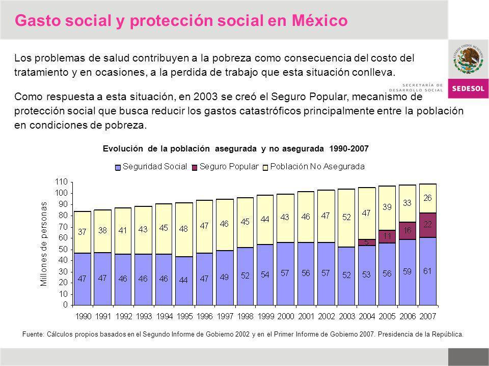 Gasto social y protección social en México Los problemas de salud contribuyen a la pobreza como consecuencia del costo del tratamiento y en ocasiones,