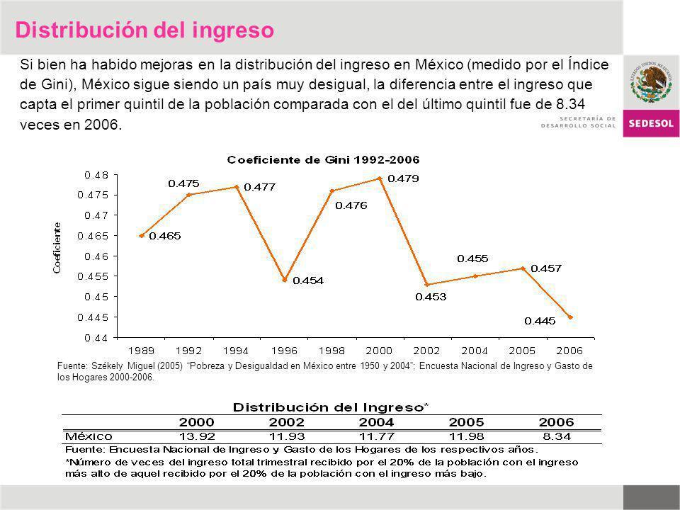 Si bien ha habido mejoras en la distribución del ingreso en México (medido por el Índice de Gini), México sigue siendo un país muy desigual, la difere