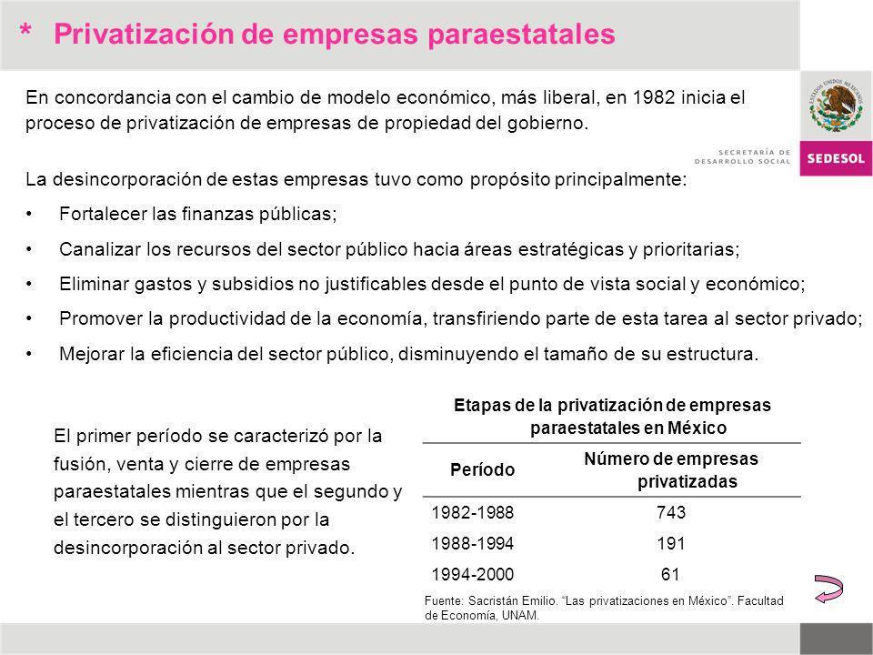 * En concordancia con el cambio de modelo económico, más liberal, en 1982 inicia el proceso de privatización de empresas de propiedad del gobierno. La