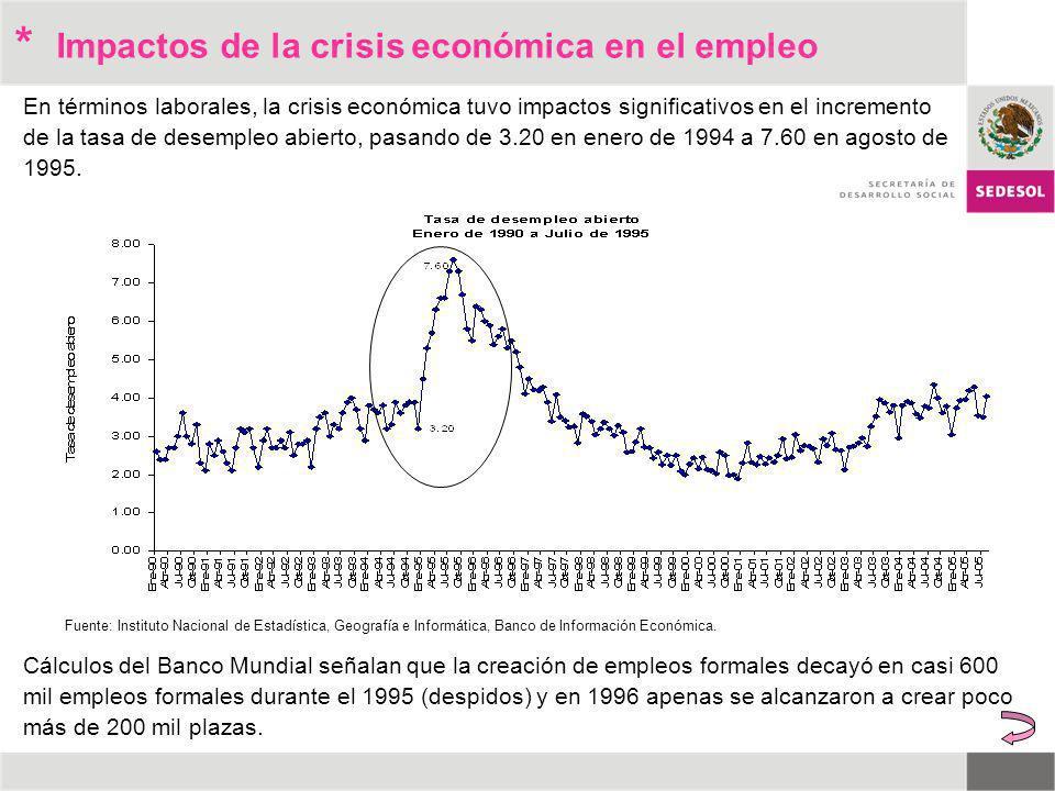 * En términos laborales, la crisis económica tuvo impactos significativos en el incremento de la tasa de desempleo abierto, pasando de 3.20 en enero d