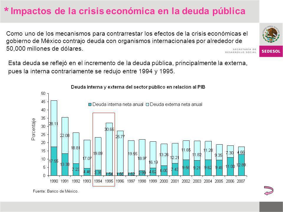 * Como uno de los mecanismos para contrarrestar los efectos de la crisis económicas el gobierno de México contrajo deuda con organismos internacionale