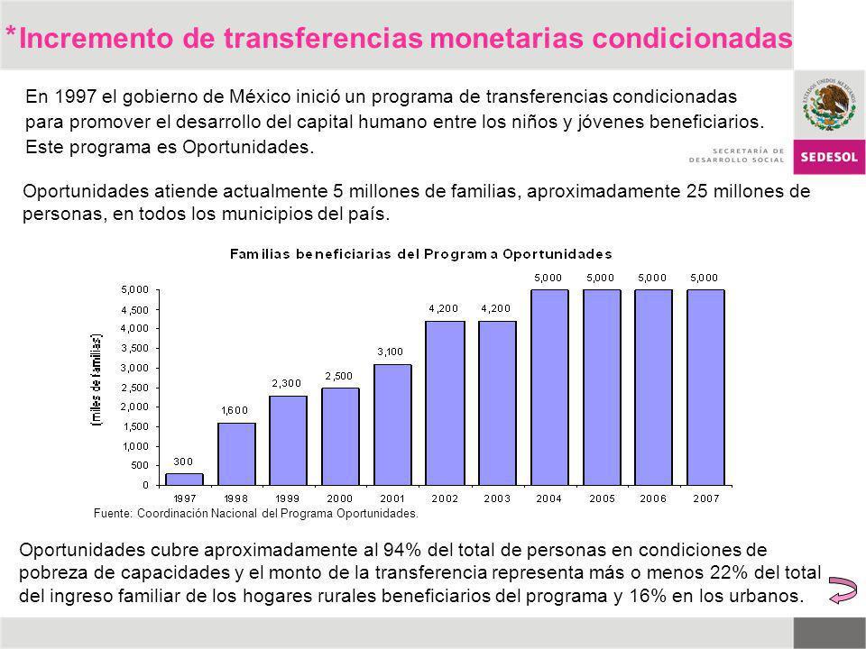 * En 1997 el gobierno de México inició un programa de transferencias condicionadas para promover el desarrollo del capital humano entre los niños y jó