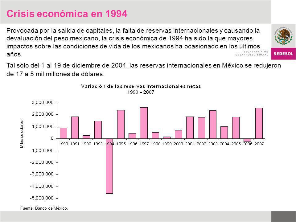 Crisis económica en 1994 Provocada por la salida de capitales, la falta de reservas internacionales y causando la devaluación del peso mexicano, la cr