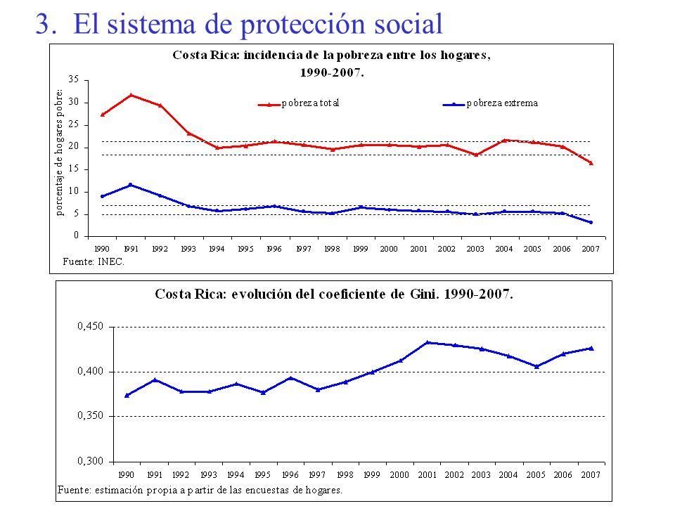 3. El sistema de protección social