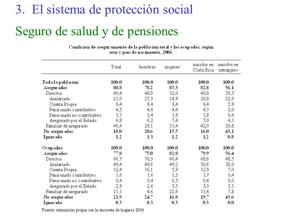 3. El sistema de protección social Seguro de salud y de pensiones