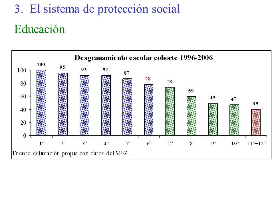 3. El sistema de protección social Educación