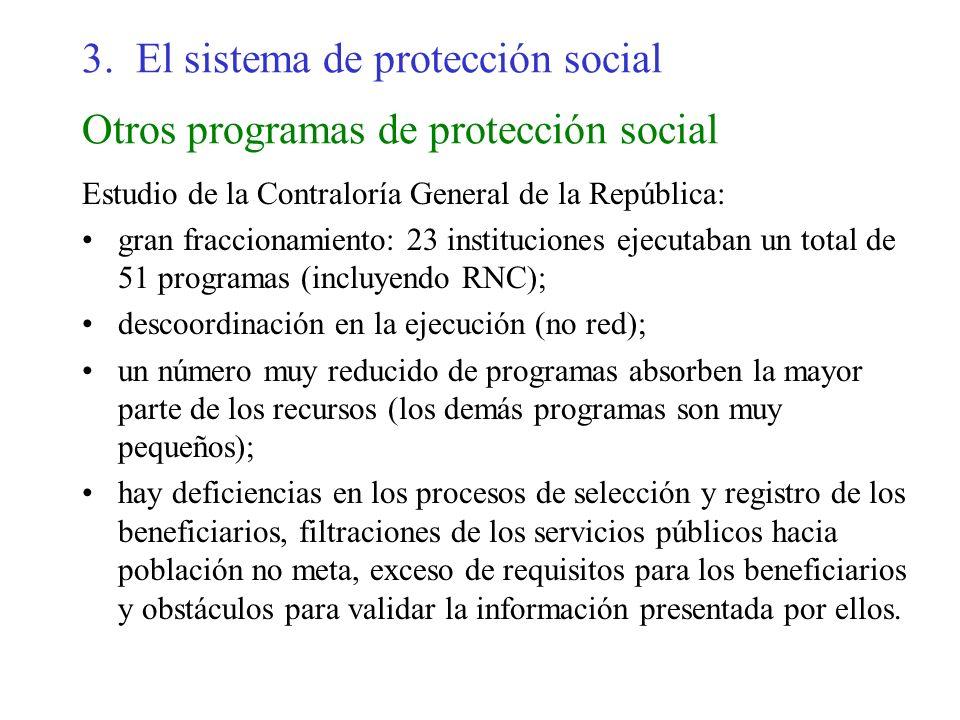 3. El sistema de protección social Otros programas de protección social Estudio de la Contraloría General de la República: gran fraccionamiento: 23 in