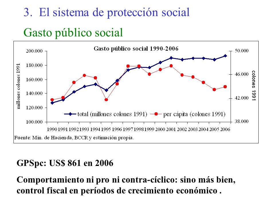 3. El sistema de protección social Gasto público social GPSpc: US$ 861 en 2006 Comportamiento ni pro ni contra-cíclico: sino más bien, control fiscal