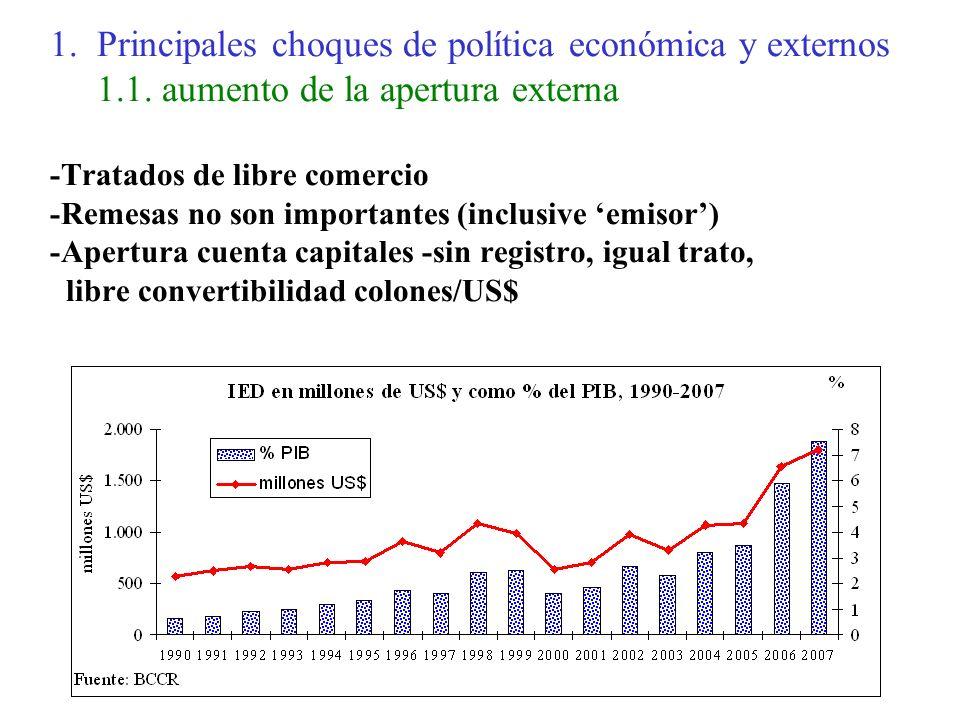 1.Principales choques de política económica y externos 1.1.