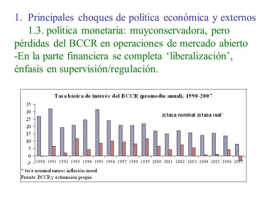 1.Principales choques de política económica y externos 1.3.