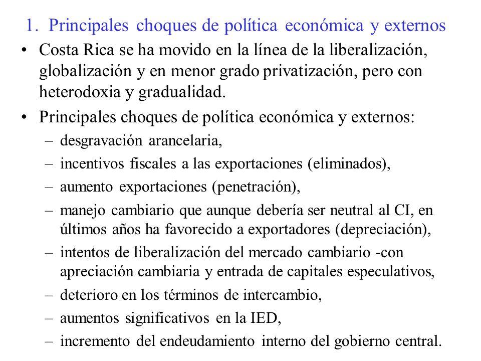 Costa Rica se ha movido en la línea de la liberalización, globalización y en menor grado privatización, pero con heterodoxia y gradualidad.