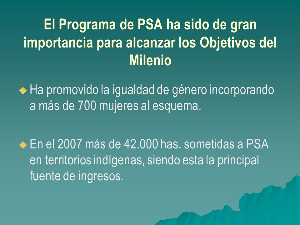 El Programa de PSA ha sido de gran importancia para alcanzar los Objetivos del Milenio Ha promovido la igualdad de género incorporando a más de 700 mu