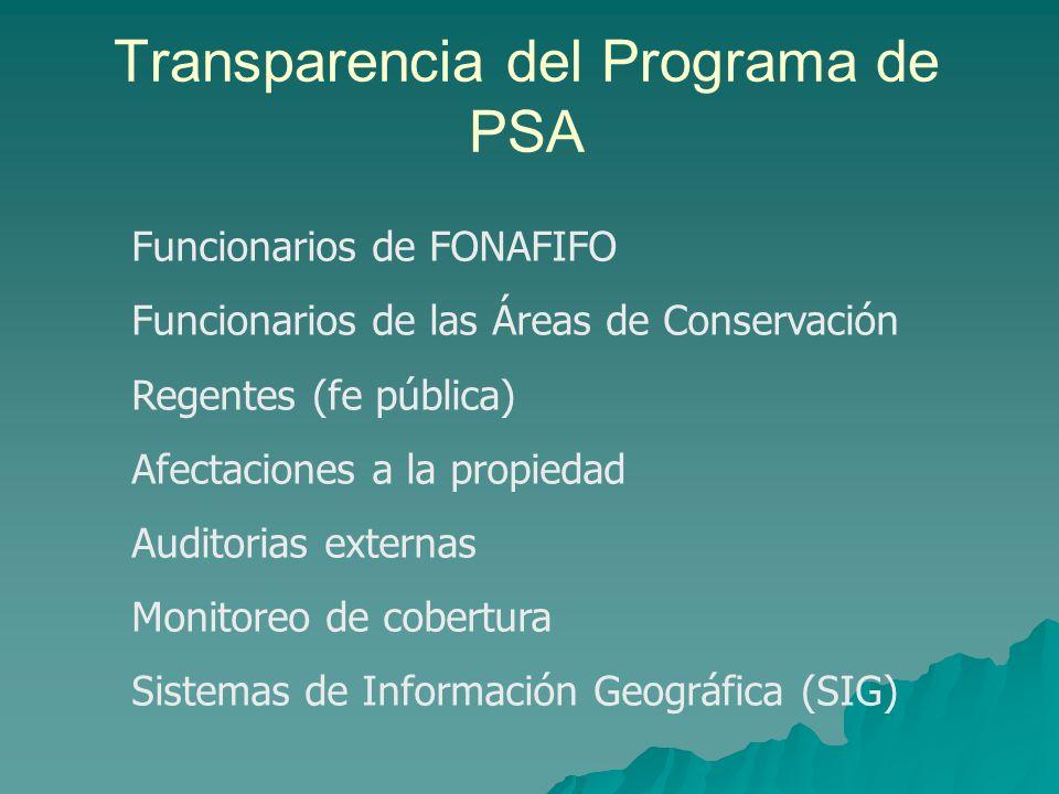 Funcionarios de FONAFIFO Funcionarios de las Áreas de Conservación Regentes (fe pública) Afectaciones a la propiedad Auditorias externas Monitoreo de