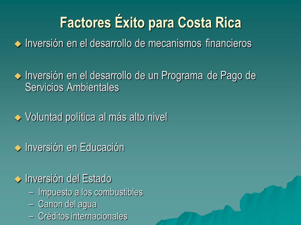 Factores Éxito para Costa Rica Inversión en el desarrollo de mecanismos financieros Inversión en el desarrollo de mecanismos financieros Inversión en